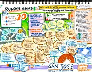 San_Jose_Budget_Games_01262013-01